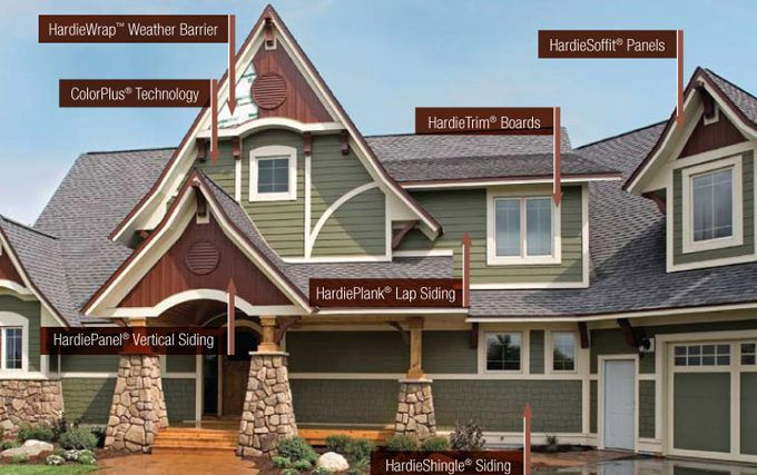 Deciding on siding cement board vs vinyl van martin James hardie cost