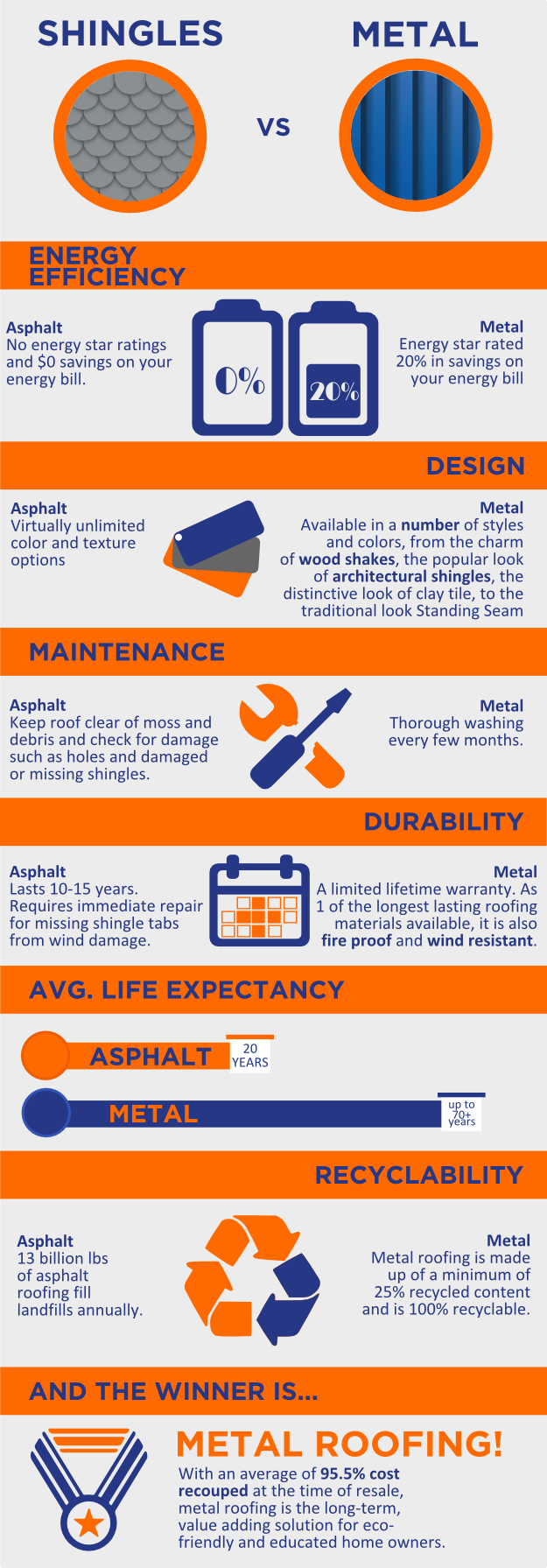 Metal_Roofing_Infographic.png